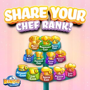 How close are you to becoming the greatest ever BB chef? Tel